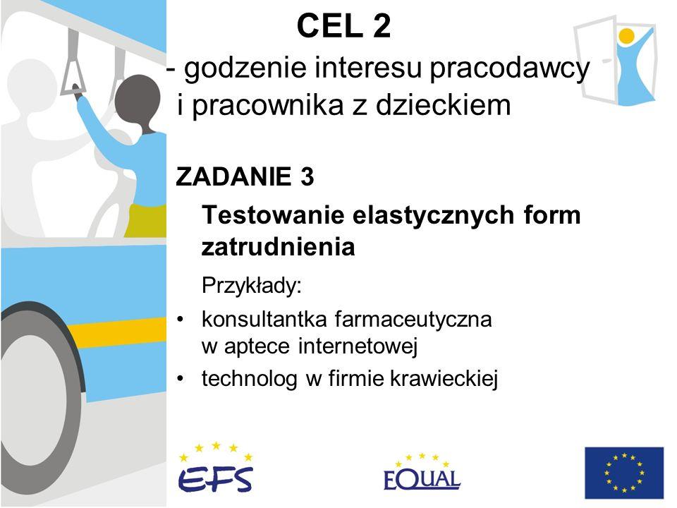 CEL 2 - godzenie interesu pracodawcy i pracownika z dzieckiem ZADANIE 3 Testowanie elastycznych form zatrudnienia Przykłady: konsultantka farmaceutyczna w aptece internetowej technolog w firmie krawieckiej