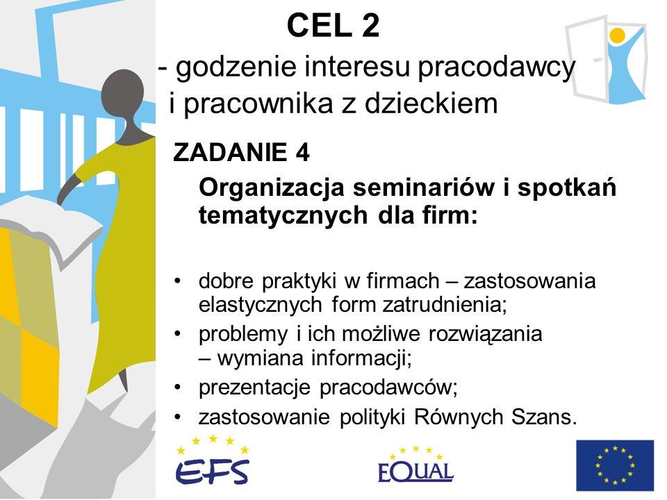 CEL 2 - godzenie interesu pracodawcy i pracownika z dzieckiem ZADANIE 4 Organizacja seminariów i spotkań tematycznych dla firm: dobre praktyki w firmach – zastosowania elastycznych form zatrudnienia; problemy i ich możliwe rozwiązania – wymiana informacji; prezentacje pracodawców; zastosowanie polityki Równych Szans.