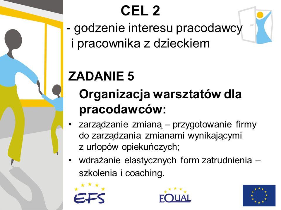 CEL 2 - godzenie interesu pracodawcy i pracownika z dzieckiem ZADANIE 5 Organizacja warsztatów dla pracodawców: zarządzanie zmianą – przygotowanie firmy do zarządzania zmianami wynikającymi z urlopów opiekuńczych; wdrażanie elastycznych form zatrudnienia – szkolenia i coaching.