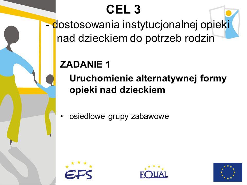 CEL 3 - dostosowania instytucjonalnej opieki nad dzieckiem do potrzeb rodzin ZADANIE 1 Uruchomienie alternatywnej formy opieki nad dzieckiem osiedlowe grupy zabawowe