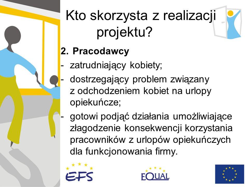 Kto skorzysta z realizacji projektu? 2. Pracodawcy -zatrudniający kobiety; -dostrzegający problem związany z odchodzeniem kobiet na urlopy opiekuńcze;