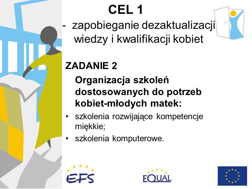 CEL 1 - zapobieganie dezaktualizacji wiedzy i kwalifikacji kobiet ZADANIE 2 Organizacja szkoleń dostosowanych do potrzeb kobiet-młodych matek: szkolenia rozwijające kompetencje miękkie; szkolenia komputerowe.