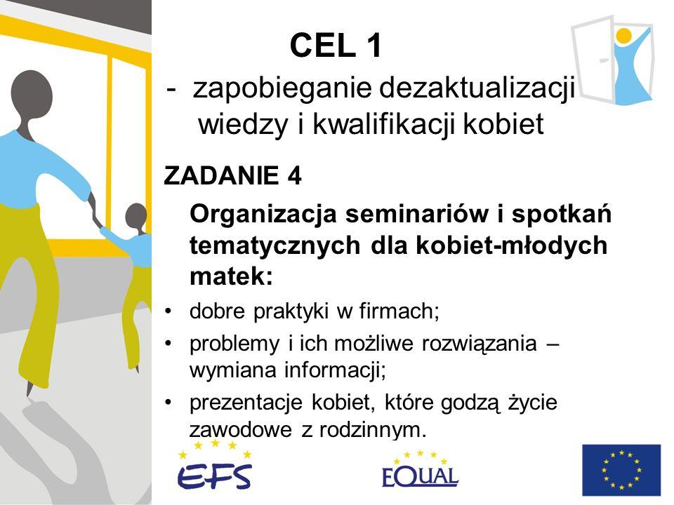 CEL 1 - zapobieganie dezaktualizacji wiedzy i kwalifikacji kobiet ZADANIE 4 Organizacja seminariów i spotkań tematycznych dla kobiet-młodych matek: dobre praktyki w firmach; problemy i ich możliwe rozwiązania – wymiana informacji; prezentacje kobiet, które godzą życie zawodowe z rodzinnym.