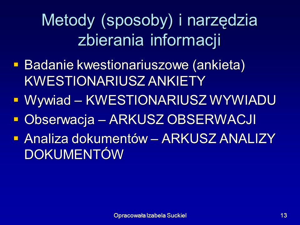 Opracowała Izabela Suckiel13 Metody (sposoby) i narzędzia zbierania informacji Badanie kwestionariuszowe (ankieta) KWESTIONARIUSZ ANKIETY Badanie kwes