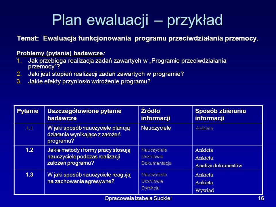 Opracowała Izabela Suckiel16 Plan ewaluacji – przykład Temat: Ewaluacja funkcjonowania programu przeciwdziałania przemocy. Problemy (pytania) badawcze