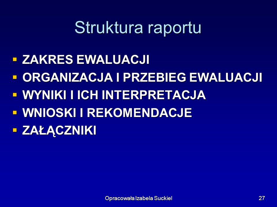 Opracowała Izabela Suckiel27 Struktura raportu ZAKRES EWALUACJI ZAKRES EWALUACJI ORGANIZACJA I PRZEBIEG EWALUACJI ORGANIZACJA I PRZEBIEG EWALUACJI WYN