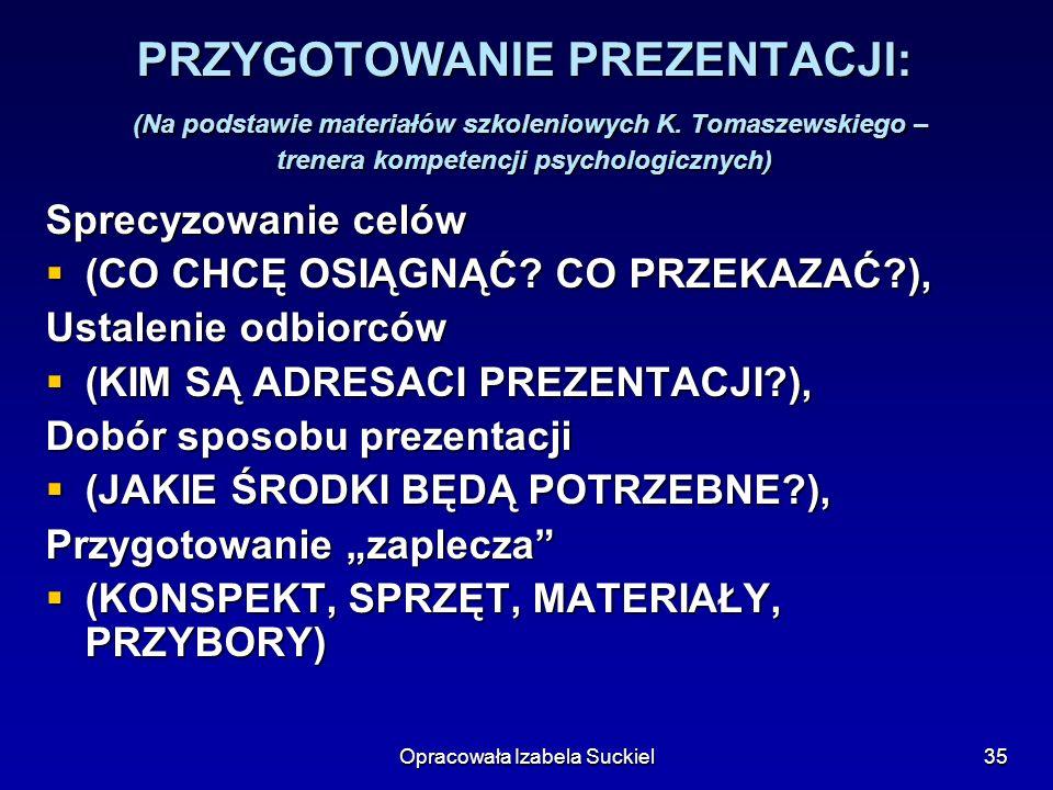 Opracowała Izabela Suckiel35 PRZYGOTOWANIE PREZENTACJI: (Na podstawie materiałów szkoleniowych K. Tomaszewskiego – trenera kompetencji psychologicznyc