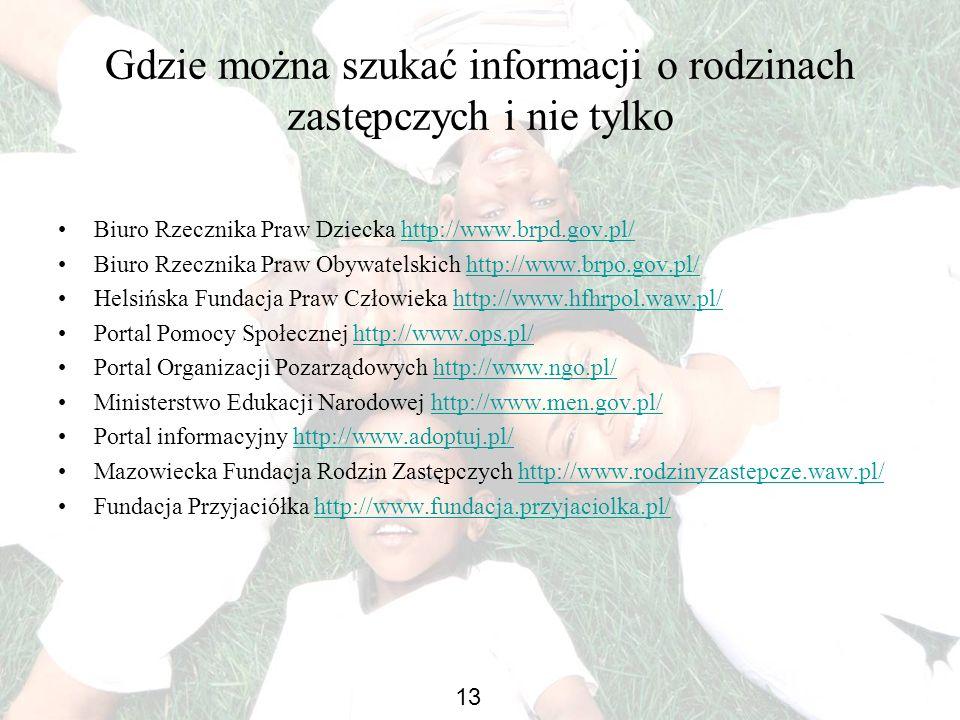 Gdzie można szukać informacji o rodzinach zastępczych i nie tylko Biuro Rzecznika Praw Dziecka http://www.brpd.gov.pl/http://www.brpd.gov.pl/ Biuro Rz