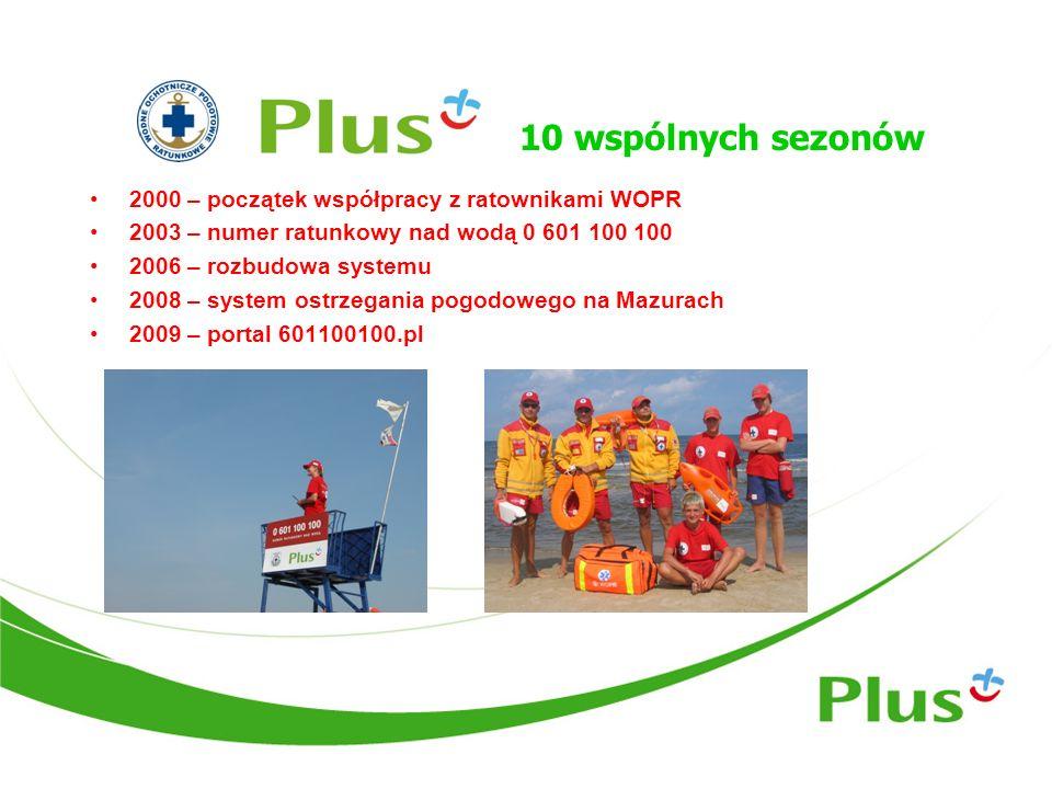 10 wspólnych sezonów 2000 – początek współpracy z ratownikami WOPR 2003 – numer ratunkowy nad wodą 0 601 100 100 2006 – rozbudowa systemu 2008 – syste