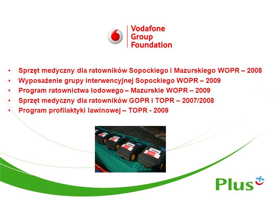 Sprzęt medyczny dla ratowników Sopockiego i Mazurskiego WOPR – 2008 Wyposażenie grupy interwencyjnej Sopockiego WOPR – 2009 Program ratownictwa lodowe