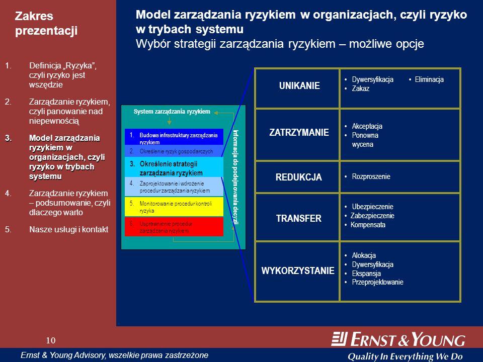 10 Zakres prezentacji 10 Ernst & Young Advisory, wszelkie prawa zastrzeżone 10 Model zarządzania ryzykiem w organizacjach, czyli ryzyko w trybach syst