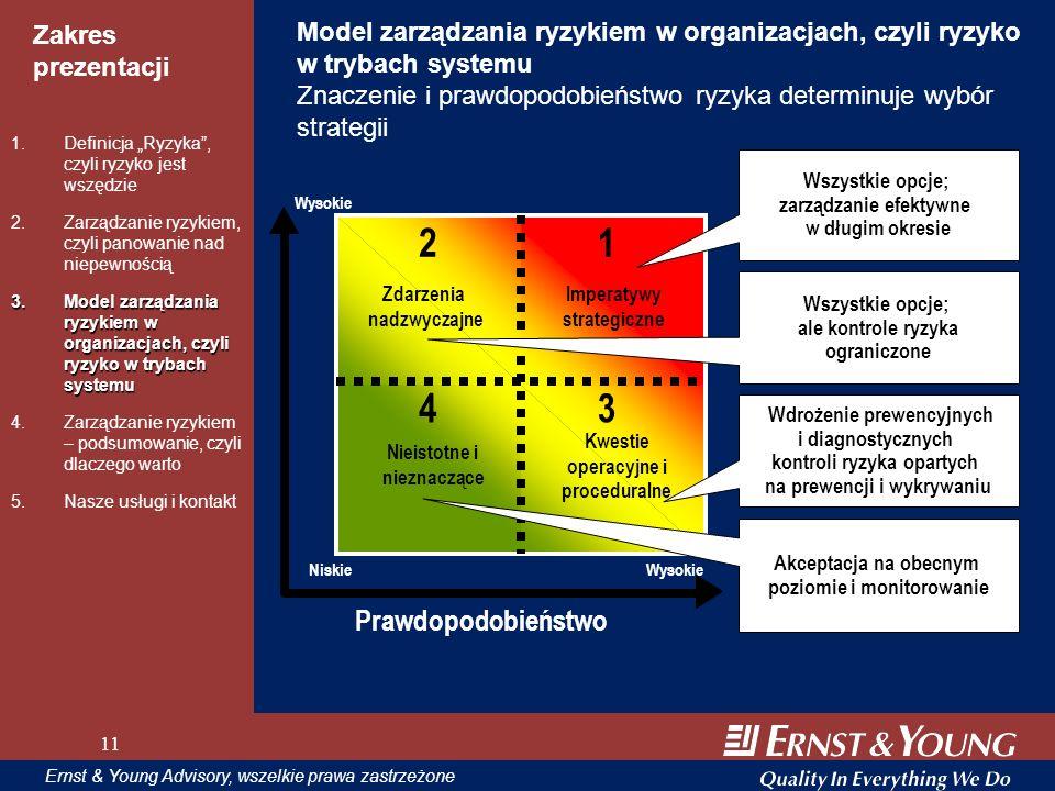 11 Zakres prezentacji 11 Ernst & Young Advisory, wszelkie prawa zastrzeżone 11 Model zarządzania ryzykiem w organizacjach, czyli ryzyko w trybach syst
