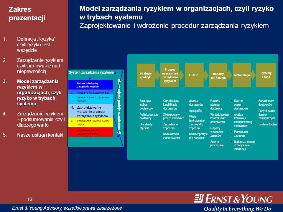 12 Zakres prezentacji 12 Ernst & Young Advisory, wszelkie prawa zastrzeżone 12 Model zarządzania ryzykiem w organizacjach, czyli ryzyko w trybach syst