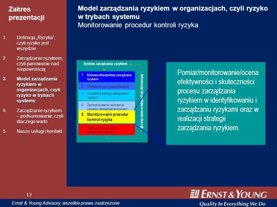 13 Zakres prezentacji 13 Ernst & Young Advisory, wszelkie prawa zastrzeżone 13 Model zarządzania ryzykiem w organizacjach, czyli ryzyko w trybach syst