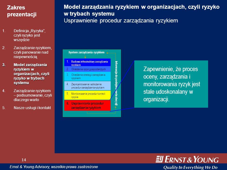 14 Zakres prezentacji 14 Ernst & Young Advisory, wszelkie prawa zastrzeżone 14 Model zarządzania ryzykiem w organizacjach, czyli ryzyko w trybach syst