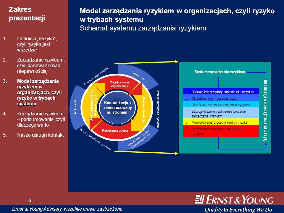 6 Zakres prezentacji 6 Ernst & Young Advisory, wszelkie prawa zastrzeżone 6 Model zarządzania ryzykiem w organizacjach, czyli ryzyko w trybach systemu