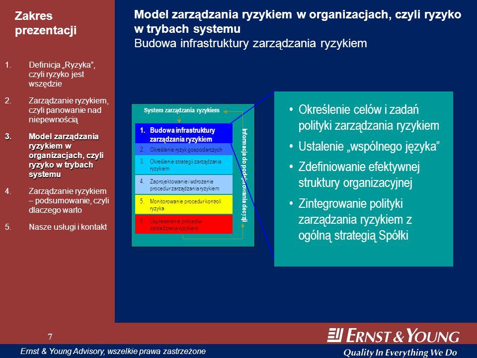 7 Zakres prezentacji 7 Ernst & Young Advisory, wszelkie prawa zastrzeżone 7 Model zarządzania ryzykiem w organizacjach, czyli ryzyko w trybach systemu