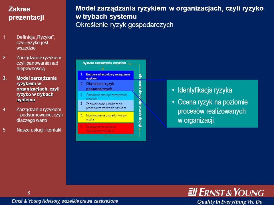 8 Zakres prezentacji 8 Ernst & Young Advisory, wszelkie prawa zastrzeżone 8 Model zarządzania ryzykiem w organizacjach, czyli ryzyko w trybach systemu