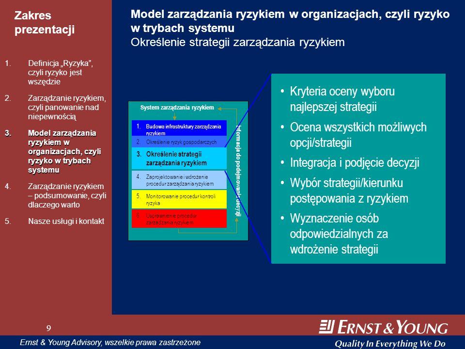 9 Zakres prezentacji 9 Ernst & Young Advisory, wszelkie prawa zastrzeżone 9 Model zarządzania ryzykiem w organizacjach, czyli ryzyko w trybach systemu