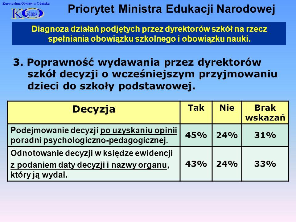 Kuratorium Oświaty w Gdańsku Priorytet Ministra Edukacji Narodowej Diagnoza działań podjętych przez dyrektorów szkół na rzecz spełniania obowiązku szkolnego i obowiązku nauki.