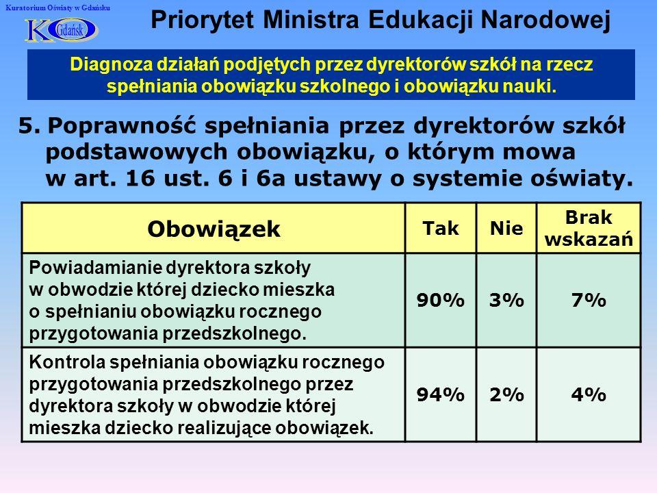 Kuratorium Oświaty w Gdańsku Priorytet Ministra Edukacji Narodowej 5.