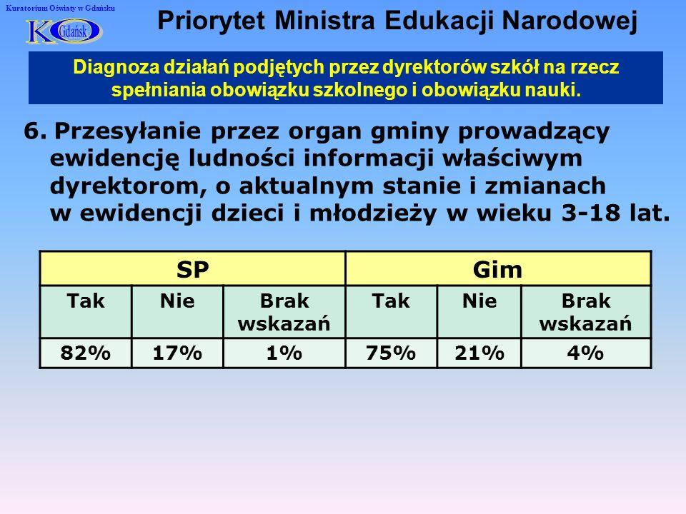 Kuratorium Oświaty w Gdańsku Priorytet Ministra Edukacji Narodowej 6.