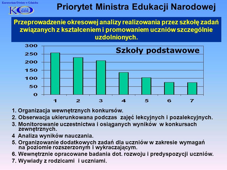 Kuratorium Oświaty w Gdańsku Priorytet Ministra Edukacji Narodowej Przeprowadzenie okresowej analizy realizowania przez szkołę zadań związanych z kształceniem i promowaniem uczniów szczególnie uzdolnionych.