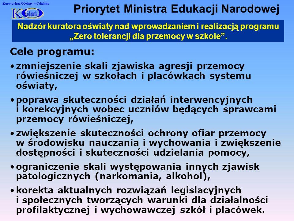 Kuratorium Oświaty w Gdańsku Priorytet Ministra Edukacji Narodowej Nadzór kuratora oświaty nad wprowadzaniem i realizacją programu Zero tolerancji dla przemocy w szkole.