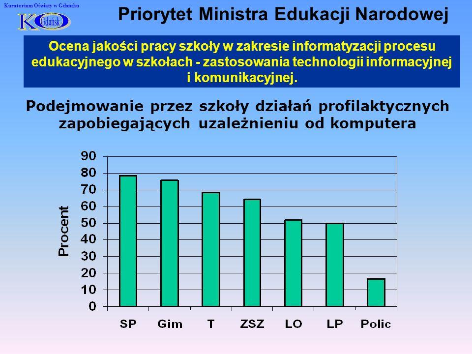 Kuratorium Oświaty w Gdańsku Priorytet Ministra Edukacji Narodowej Ocena jakości pracy szkoły w zakresie informatyzacji procesu edukacyjnego w szkołach - zastosowania technologii informacyjnej i komunikacyjnej.