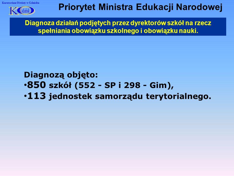 Kuratorium Oświaty w Gdańsku Diagnozą objęto: 850 szkół (552 - SP i 298 - Gim), 113 jednostek samorządu terytorialnego.