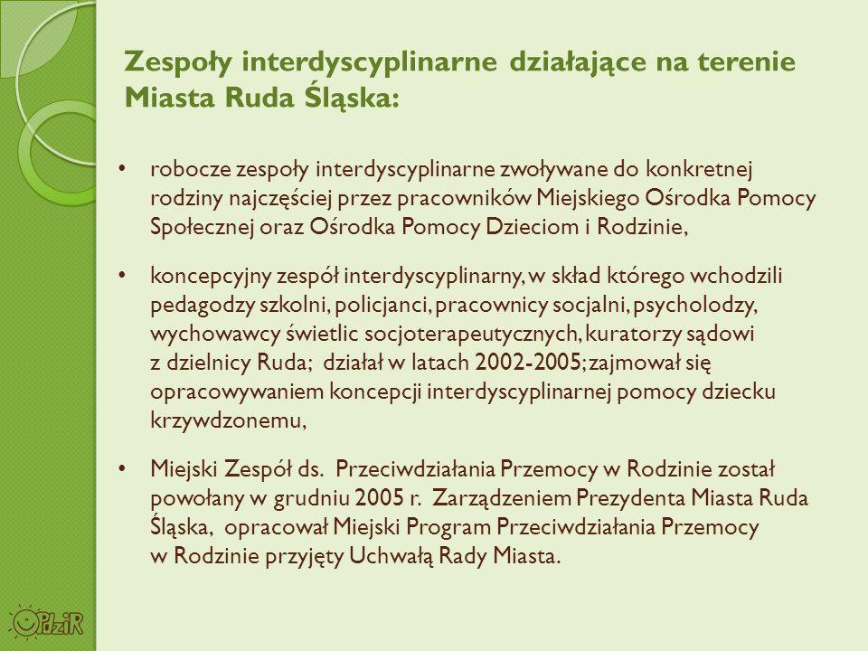 Zespoły interdyscyplinarne działające na terenie Miasta Ruda Śląska: robocze zespoły interdyscyplinarne zwoływane do konkretnej rodziny najczęściej pr