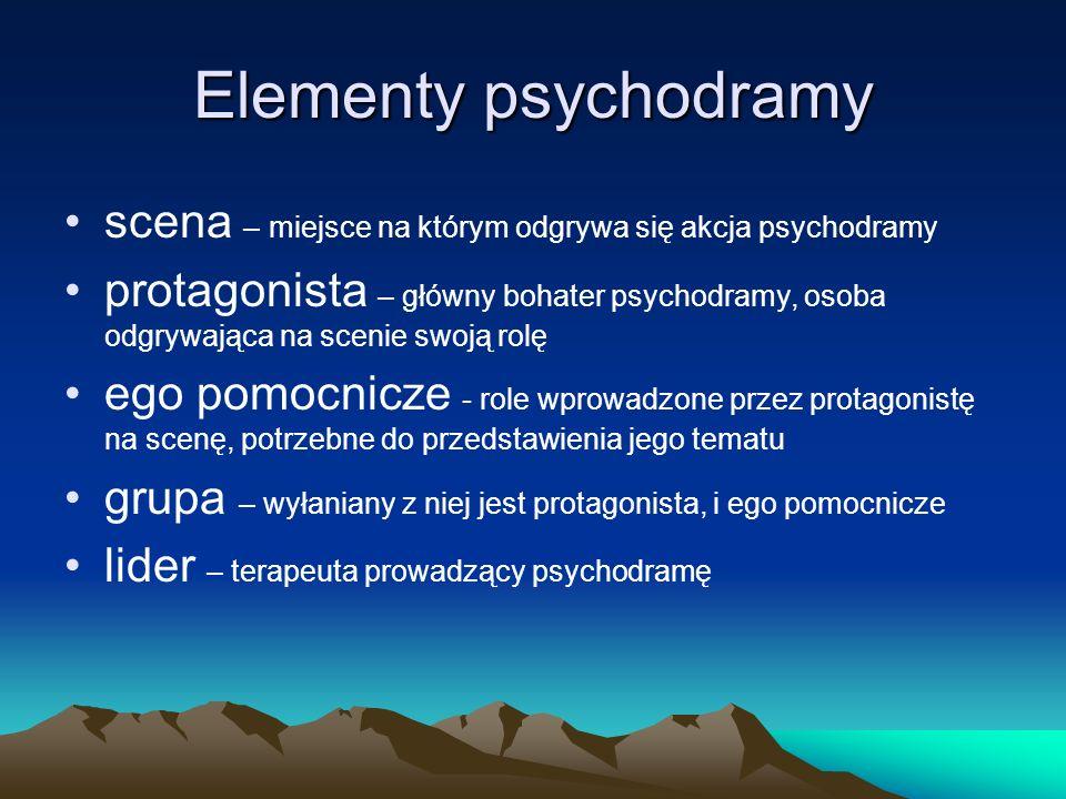Elementy psychodramy scena – miejsce na którym odgrywa się akcja psychodramy protagonista – główny bohater psychodramy, osoba odgrywająca na scenie swoją rolę ego pomocnicze - role wprowadzone przez protagonistę na scenę, potrzebne do przedstawienia jego tematu grupa – wyłaniany z niej jest protagonista, i ego pomocnicze lider – terapeuta prowadzący psychodramę