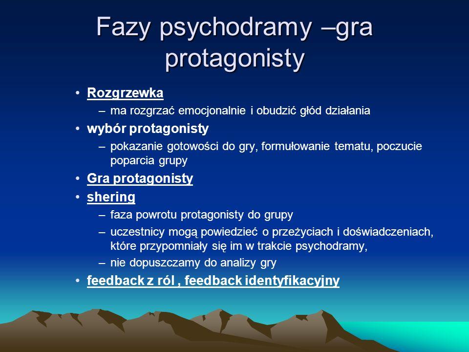 Fazy psychodramy –gra protagonisty Rozgrzewka –ma rozgrzać emocjonalnie i obudzić głód działania wybór protagonisty –pokazanie gotowości do gry, formułowanie tematu, poczucie poparcia grupy Gra protagonisty shering –faza powrotu protagonisty do grupy –uczestnicy mogą powiedzieć o przeżyciach i doświadczeniach, które przypomniały się im w trakcie psychodramy, –nie dopuszczamy do analizy gry feedback z ról, feedback identyfikacyjny