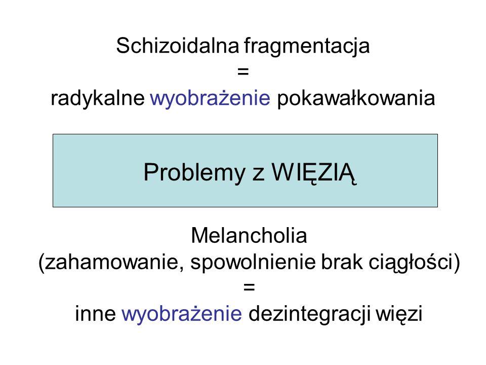 Schizoidalna fragmentacja = radykalne wyobrażenie pokawałkowania Melancholia (zahamowanie, spowolnienie brak ciągłości) = inne wyobrażenie dezintegrac