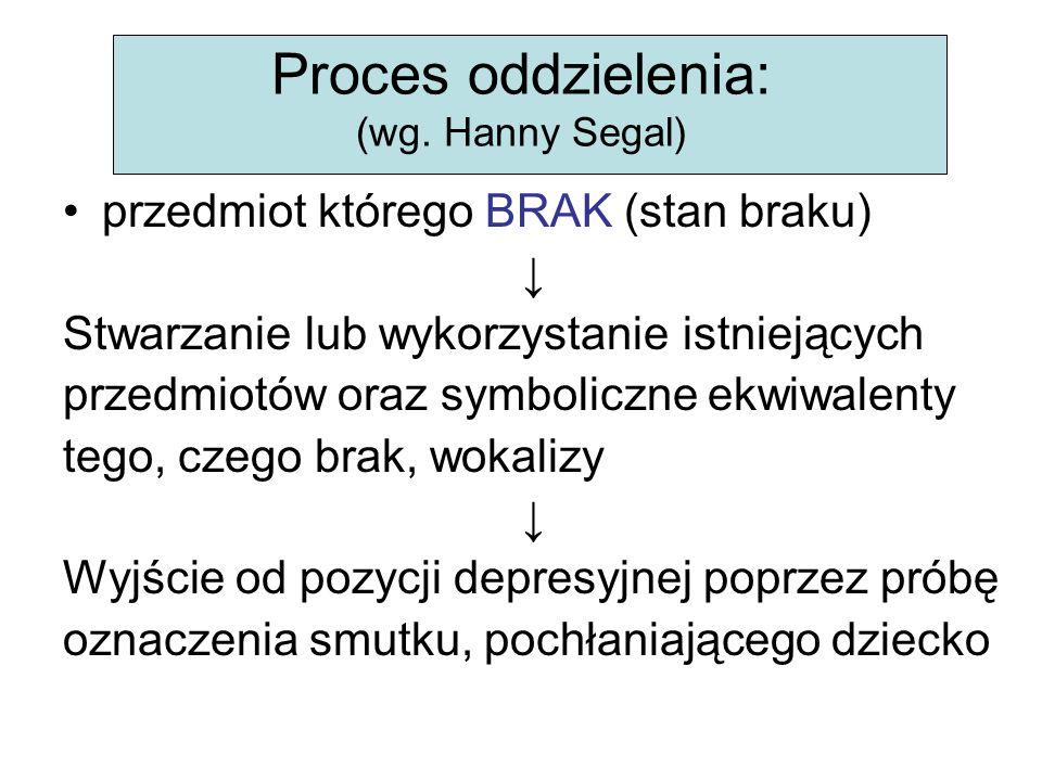 Proces oddzielenia: (wg. Hanny Segal) przedmiot którego BRAK (stan braku) Stwarzanie lub wykorzystanie istniejących przedmiotów oraz symboliczne ekwiw