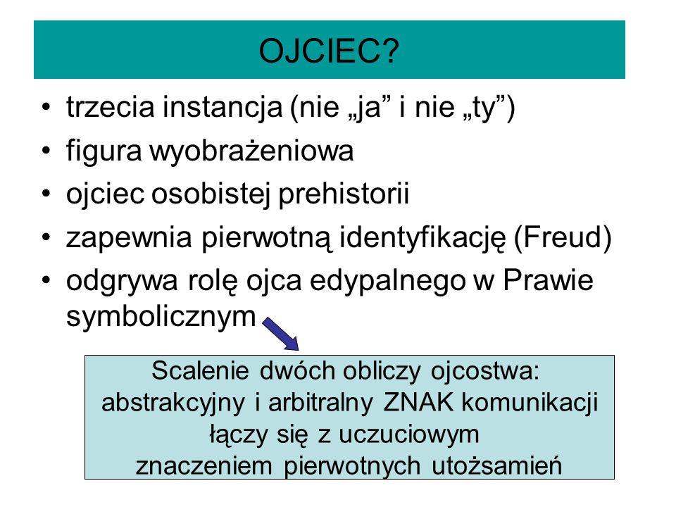 OJCIEC? trzecia instancja (nie ja i nie ty) figura wyobrażeniowa ojciec osobistej prehistorii zapewnia pierwotną identyfikację (Freud) odgrywa rolę oj