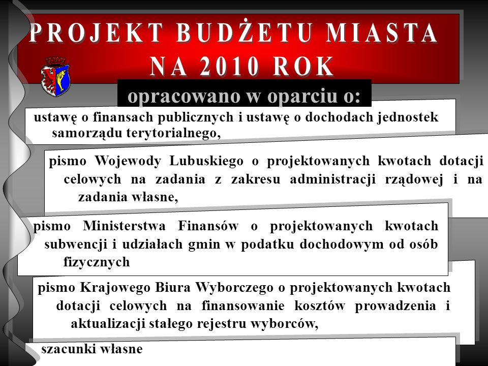 3 wyszacowano w wysokości: Dochody budżetowe 56.148.315 68.163.230 Wydatki budżetowe