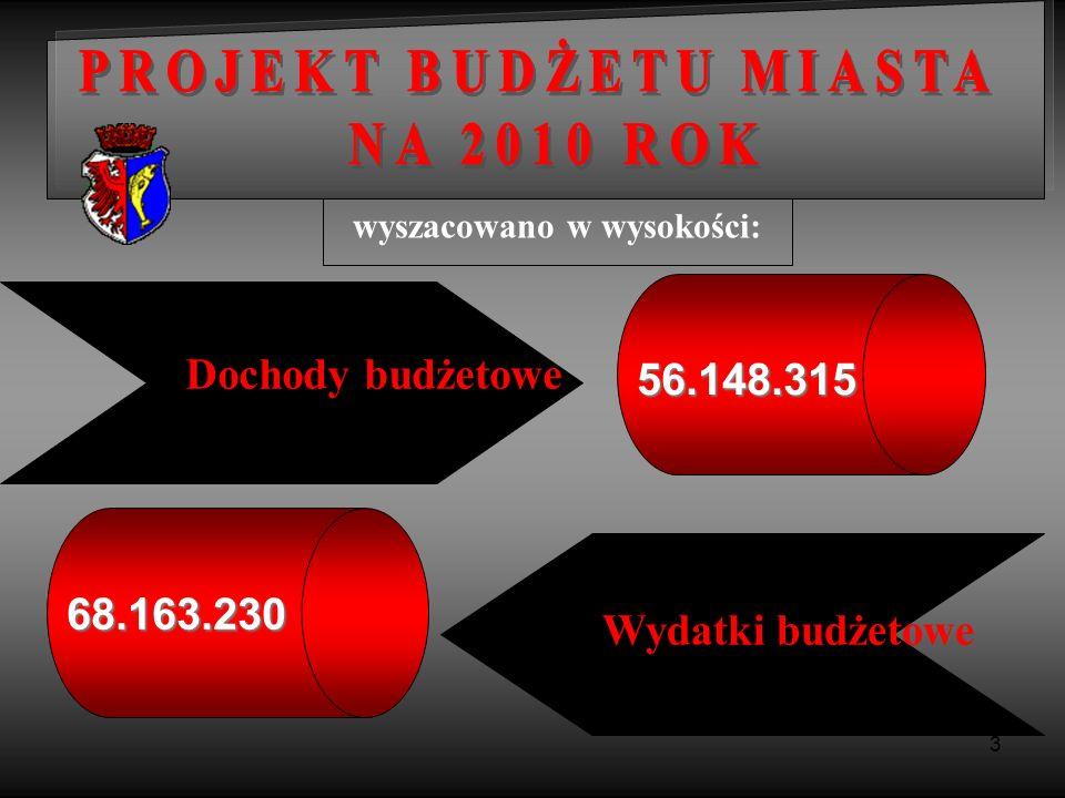 4 DOCHODY BUDŻETOWE 56.148.315 Udziały gmin w pod.budżet.państ.