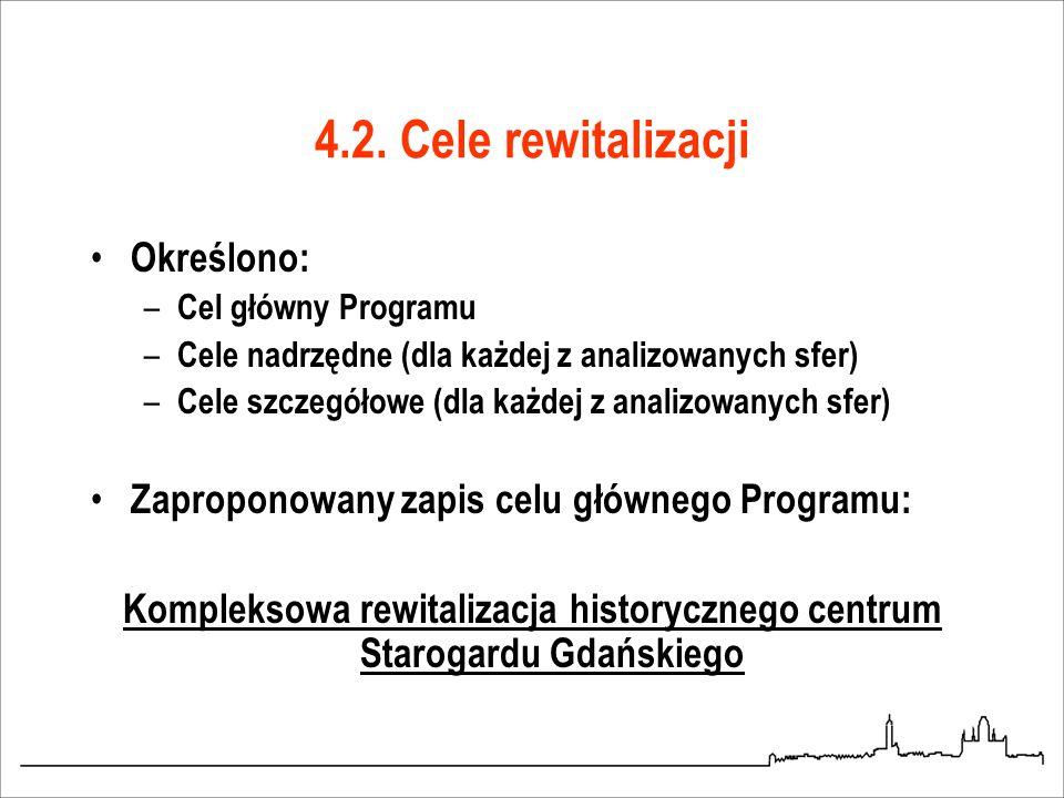 4.2. Cele rewitalizacji Określono: – Cel główny Programu – Cele nadrzędne (dla każdej z analizowanych sfer) – Cele szczegółowe (dla każdej z analizowa
