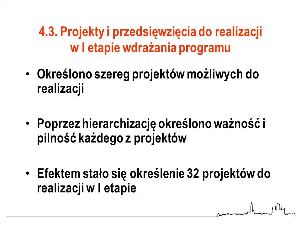 4.3. Projekty i przedsięwzięcia do realizacji w I etapie wdrażania programu Określono szereg projektów możliwych do realizacji Poprzez hierarchizację