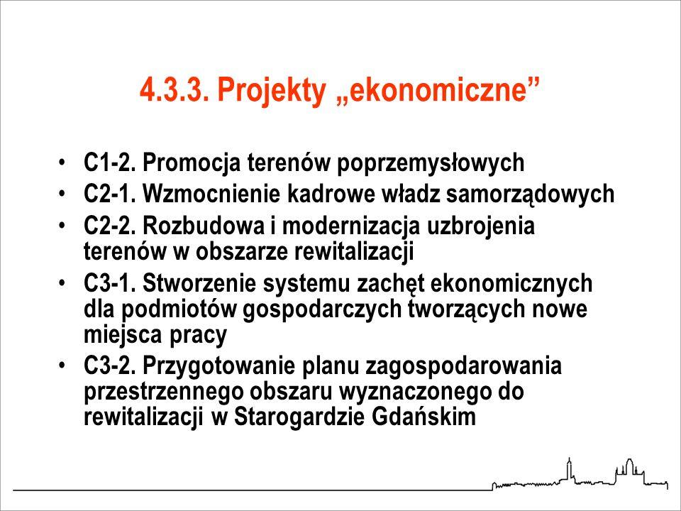4.3.3. Projekty ekonomiczne C1-2. Promocja terenów poprzemysłowych C2-1. Wzmocnienie kadrowe władz samorządowych C2-2. Rozbudowa i modernizacja uzbroj