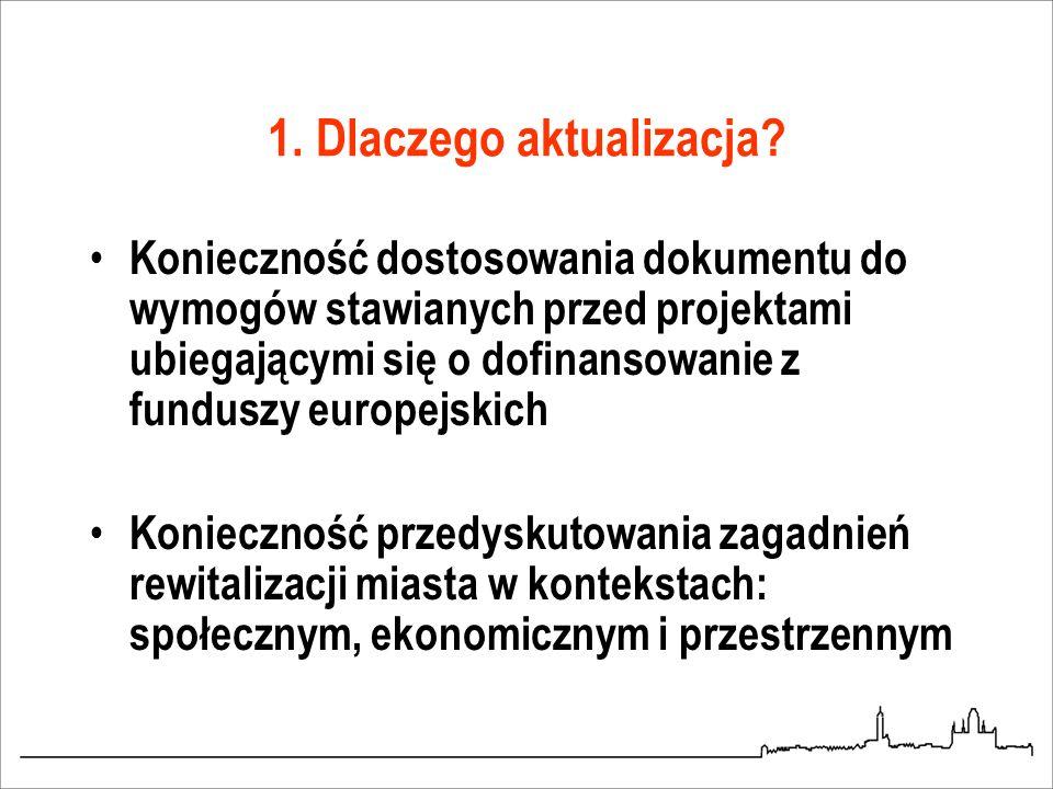 1. Dlaczego aktualizacja? Konieczność dostosowania dokumentu do wymogów stawianych przed projektami ubiegającymi się o dofinansowanie z funduszy europ