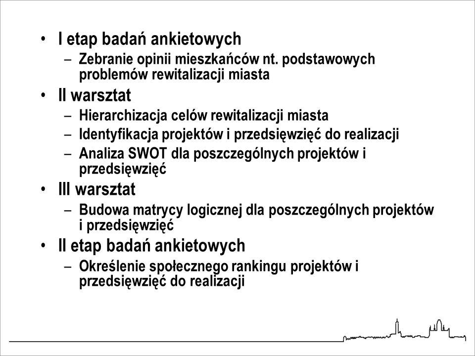 I etap badań ankietowych – Zebranie opinii mieszkańców nt. podstawowych problemów rewitalizacji miasta II warsztat – Hierarchizacja celów rewitalizacj