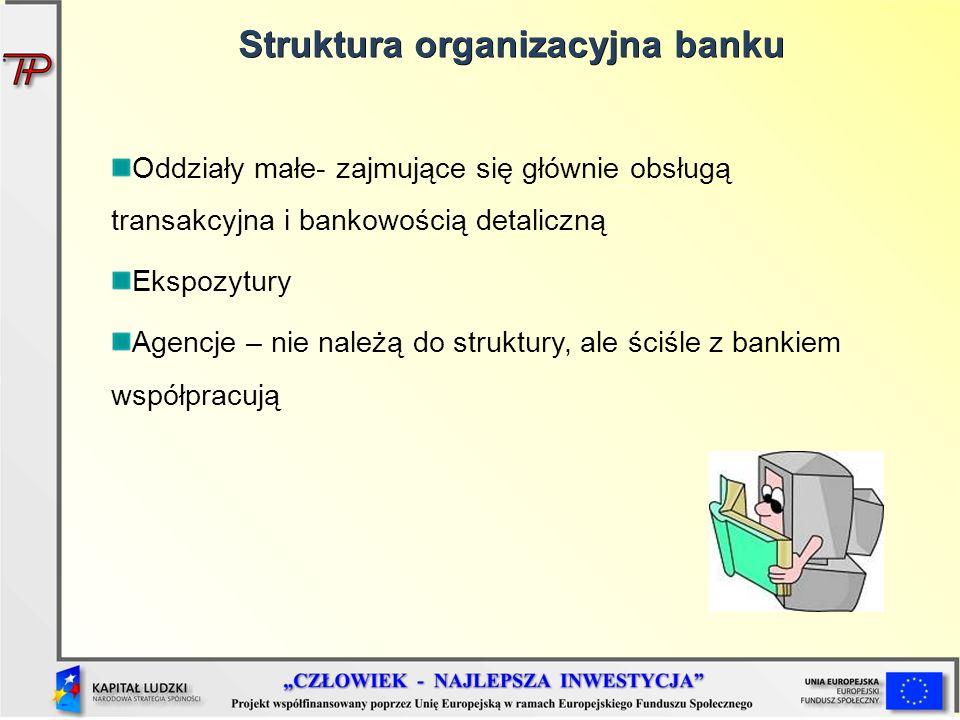 Oddziały małe- zajmujące się głównie obsługą transakcyjna i bankowością detaliczną Ekspozytury Agencje – nie należą do struktury, ale ściśle z bankiem