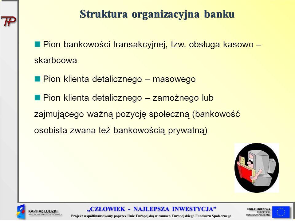 Pion bankowości transakcyjnej, tzw. obsługa kasowo – skarbcowa Pion klienta detalicznego – masowego Pion klienta detalicznego – zamożnego lub zajmując
