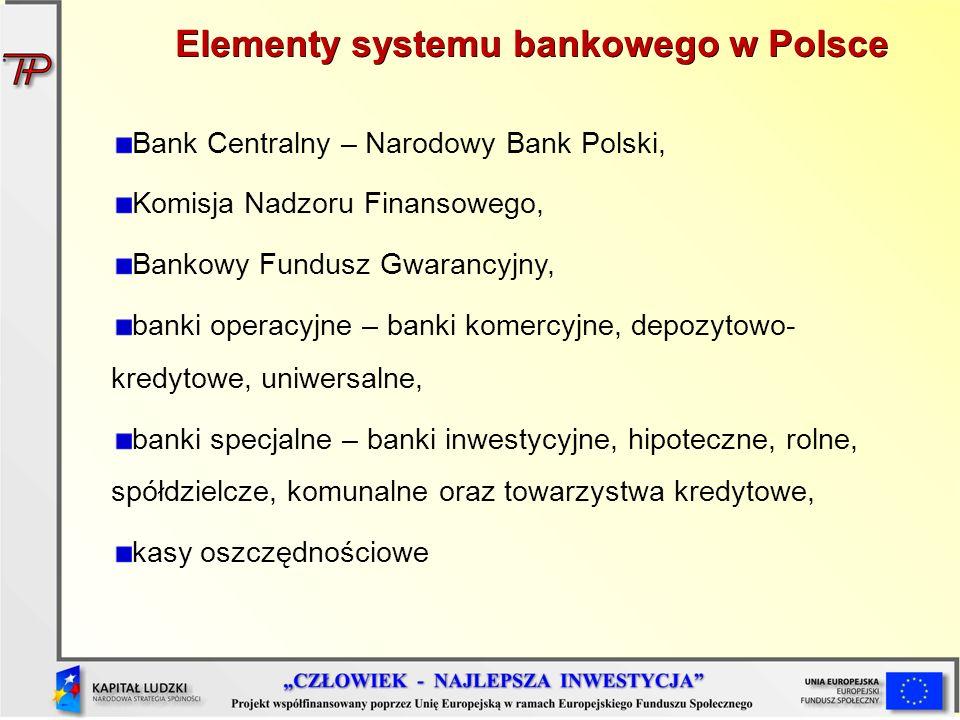 Elementy systemu bankowego w Polsce Bank Centralny – Narodowy Bank Polski, Komisja Nadzoru Finansowego, Bankowy Fundusz Gwarancyjny, banki operacyjne