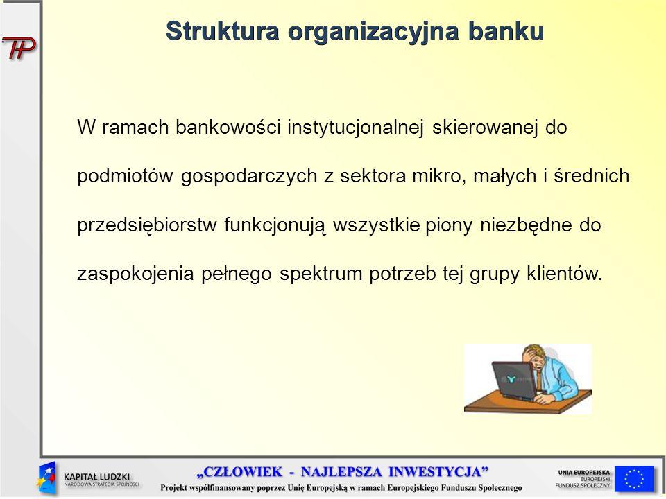 W ramach bankowości instytucjonalnej skierowanej do podmiotów gospodarczych z sektora mikro, małych i średnich przedsiębiorstw funkcjonują wszystkie p