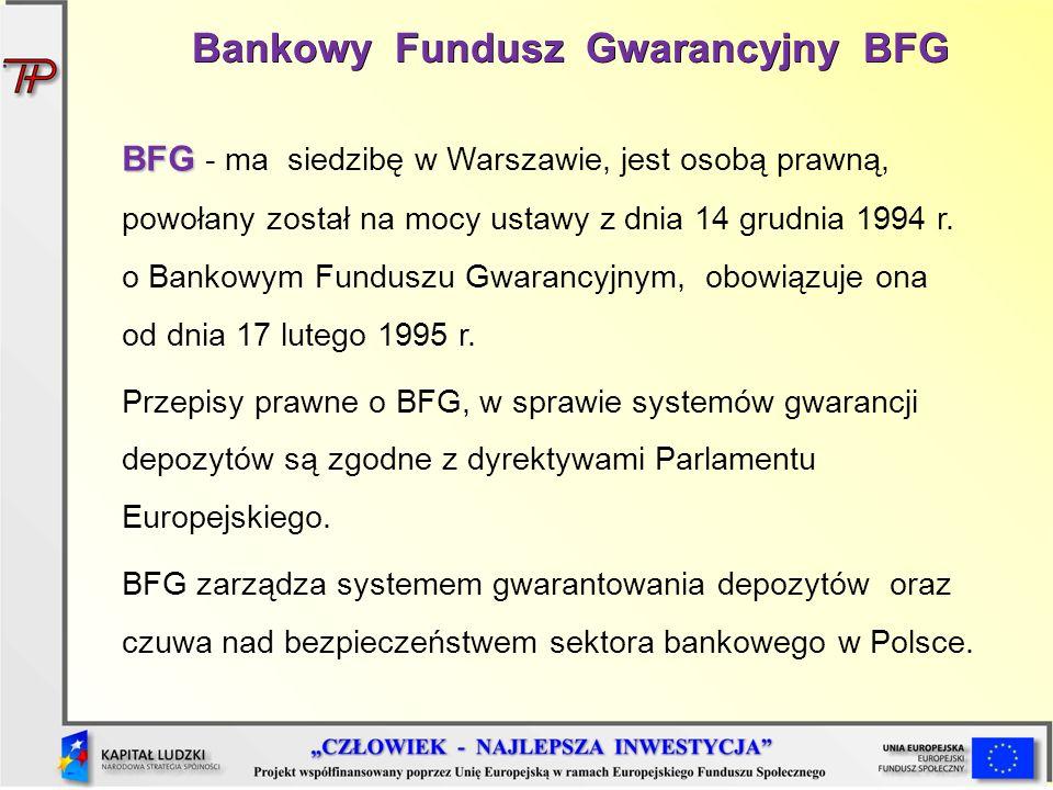 Główne zadania BFG Główne zadania BFG: w razie upadłości banku, który jest członkiem systemu gwarantowanych depozytów, zwrot pieniędzy zdeponowanych na kontach, do określonej ustawowo wysokości udzielanie pomocy finansowej bankom, które znalazły się w obliczu utraty wypłacalności wspieranie procesów łączenia się banków zagrożonych przez silniejsze podmioty finansowe zbieranie i analizowanie wiedzy o bankach objętych systemem gwarantowania Bankowy Fundusz Gwarancyjny BFG