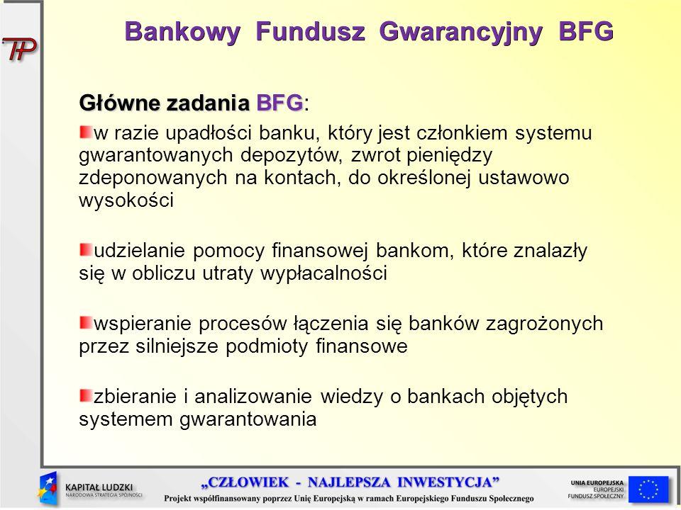Główne zadania BFG Główne zadania BFG: w razie upadłości banku, który jest członkiem systemu gwarantowanych depozytów, zwrot pieniędzy zdeponowanych n