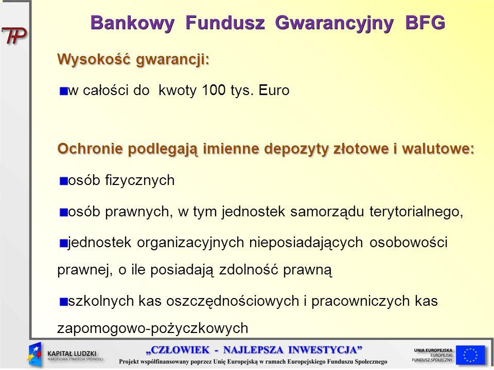 Wysokość gwarancji: w całości do kwoty 100 tys. Euro Ochronie podlegają imienne depozyty złotowe i walutowe: osób fizycznych osób prawnych, w tym jedn